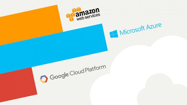 AWS\Google cloud\Azure