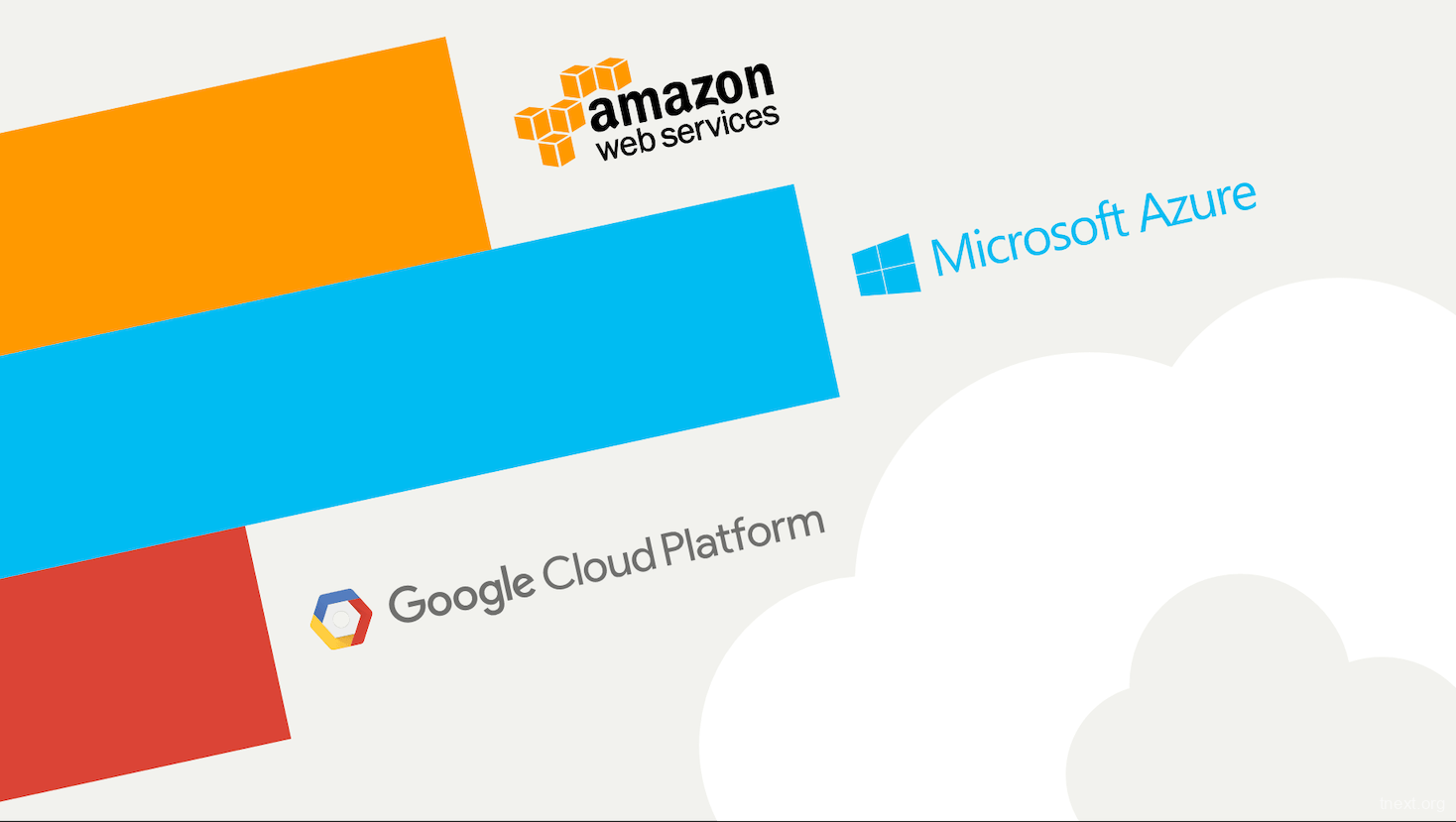 AWS\Google cloud\Azure
